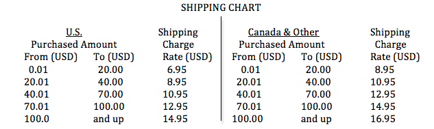 CFSNA Shipping Rates